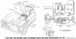 1984 Fleetwood Pace Arrow Wiring