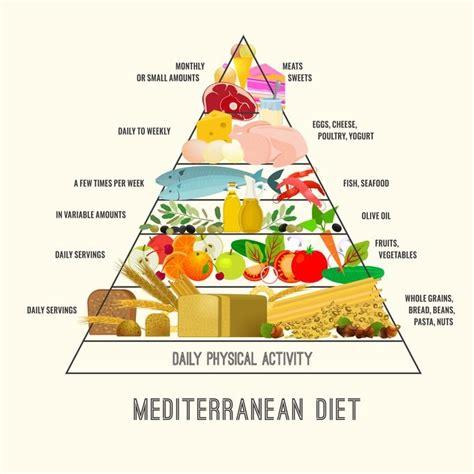 it s national mediterranean diet month women s health