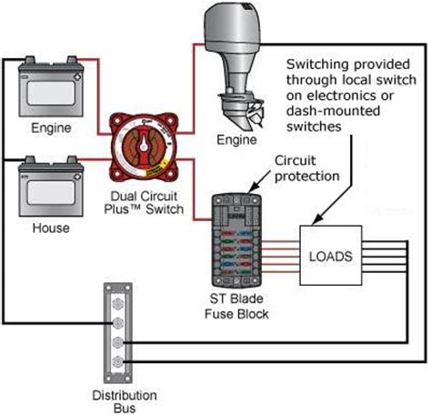 Screw Terminal Blade Fuse Block Features Applications