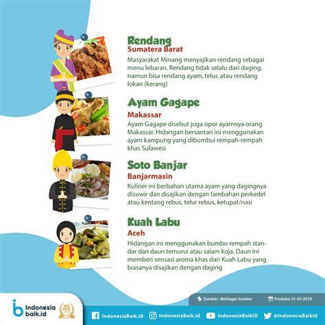 Liputan6.com, jakarta indonesia dikenal sebagai negara yang kaya. Kuahlabu Hashtag On Twitter