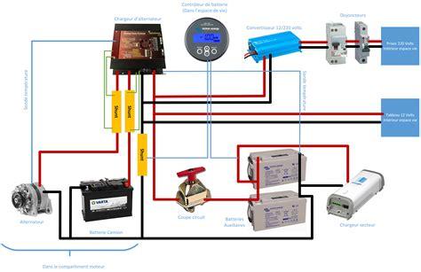 sonde cuisine schéma électrique de notre installation poimobile
