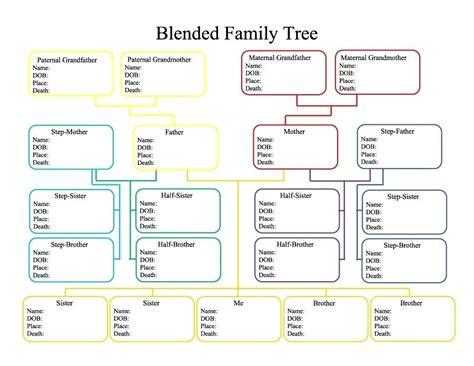 Free Editable Family Tree Template Family Tree Template Excel 7 Generation Blank Family Tree