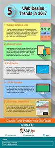 Improve User Experience Using These 5 Web Design Trends in ...