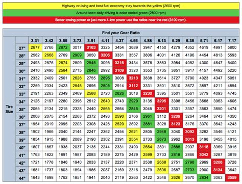 tractor tyre size conversion table brokeasshomecom
