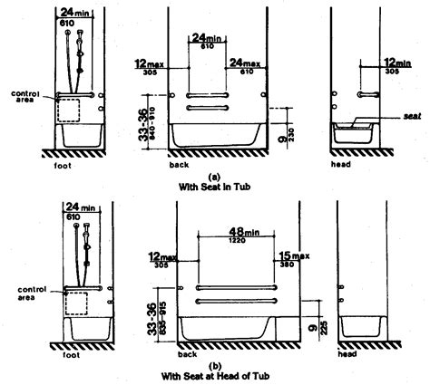shower bench height  bathroom decoration plan
