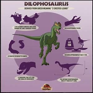 Jurassic Park 3d Dino Chart Dilophosaurus Classic