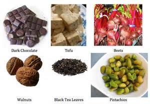 Food Nitric Oxide Benefits