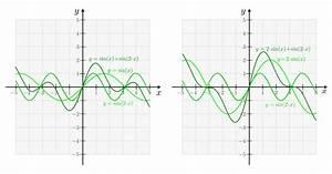 Frequenz Berechnen Physik : mechanische wellen grundwissen physik ~ Themetempest.com Abrechnung
