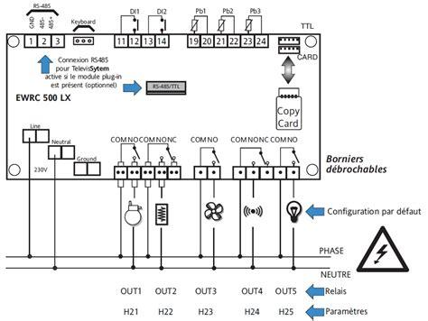 schema electrique chambre froide régulateur de température pour chambre froide positive et