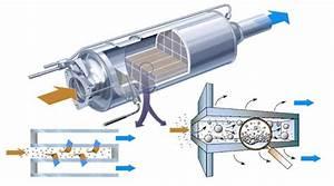 Fap Fiat 500 : rigenerazione filtro antiparticolato fap dpf fiat new 500 mjet ~ Medecine-chirurgie-esthetiques.com Avis de Voitures