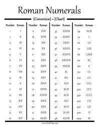 Roman Numerals Chart 1-100! Roman Numerals Chart 1-100