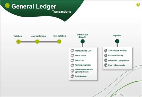 General Ledger Process Resume by Idl Systems Ltd 300 Erp Accpac Accounting