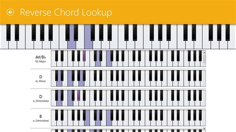 We will take a look at the notes of this scale, its intervals, degrees, modes, relative minor, diatonic triads, fingering and more. Piano Companion: chords, scales, circle of fifths ...