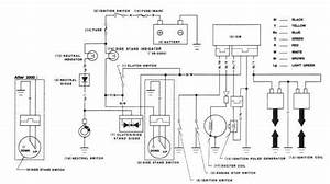 Smart 450 Cdi Wiring Diagram
