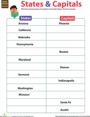 studying state capitals worksheets 5th grade education