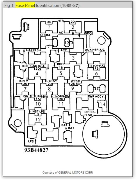 Fuse Box Location Where The Located For