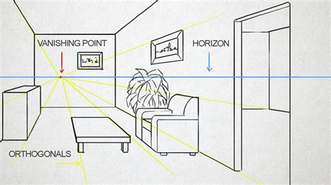 point perspective linear perspective