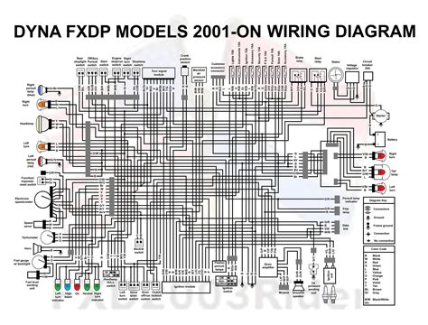 harley dyna wiring diagram dash fuse diagram for my new fxdp page 3 harley davidson