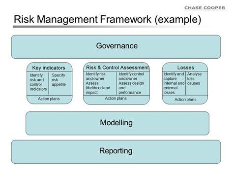 Risk Management Framework Template Natashamillerweb