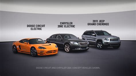 Chrysler Advertising by Mazda Clinched The Ted Prize With Its Advertising Quot Defier