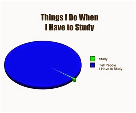 Study Memes - 25 most funny exam meme pictures and photos that will make you laugh