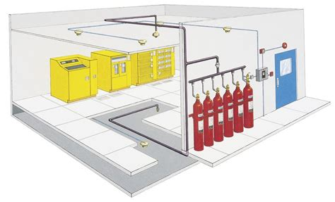 Kitchen Gas Suppression System by Engineered Suppression Systems Fm200 Co2 Halon