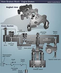 Engine Brake Diagram