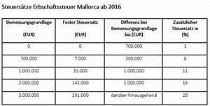 Erbschaftssteuer Immobilien Freibetrag : steuern auf mallorca immobilien 2016 wichtige nderungen ~ Lizthompson.info Haus und Dekorationen