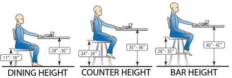 what is standard table height standard bar table height breathtaking standard bar