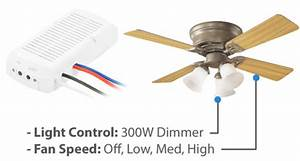 Insteon ceiling fan and light controller : Smartlabs adds insteon fanlinc fan and light controller