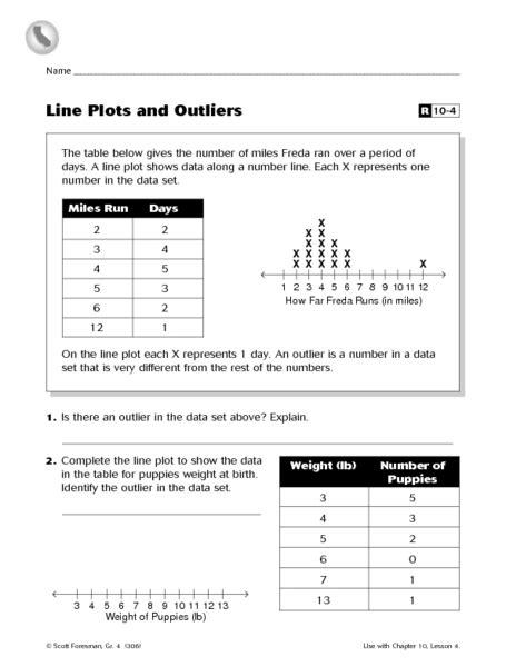 Line Plot Worksheets Free 4th Grade  Line Plot Worksheets 5th Grade Plustheapp5th Math Plots