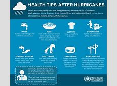 WHO Infographics Health tips after natural disasters