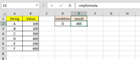 named formula  excel