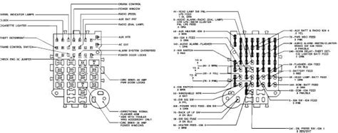 fuse box diagram    chevy van