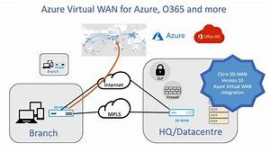 Citrix Networking Delivers Connectivity For Azure And