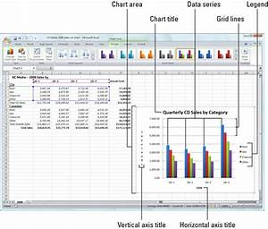 Excel Create Pie Chart From Single Column Getting To Know The Parts Of An Excel 2007 Chart Dummies
