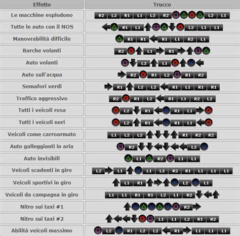 Volanti Per Xbox 360 Trucchi Gta 4 Xbox 360 Auto Volanti 28 Images Gta 5