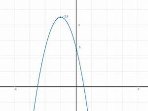 Minimum Maximum Berechnen : parabel m x x 2 4x 5 brauche nullstellen y ~ Themetempest.com Abrechnung
