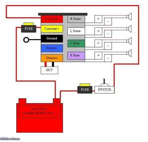 Wiring Diagram Car Stereo Bookingritzcarlton Info
