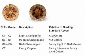 Diamond Color Rarity Chart Champagne Diamonds Daniel Prince Jewellery Design