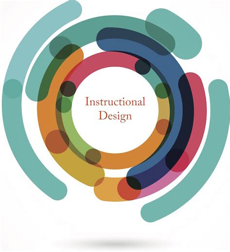 instructional design models  theories educational