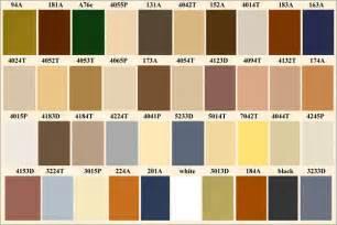 Granite Paint Color Chart