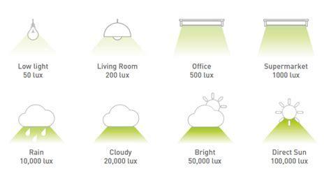 Indoor Dye Sensitized Solar Cells   GCellG24