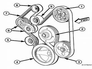 Serpentine Belt Diagram For 2005 Dodge Stratus  Dodge