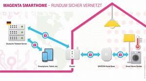 Smart Home Telekom Kosten : telekom pr sentiert magentaeins 12 0 entertaintv mit uhd und netflix smart home wird ~ Frokenaadalensverden.com Haus und Dekorationen