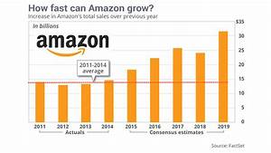 Here are numbers Amazon doesn't want you to see - MarketWatch