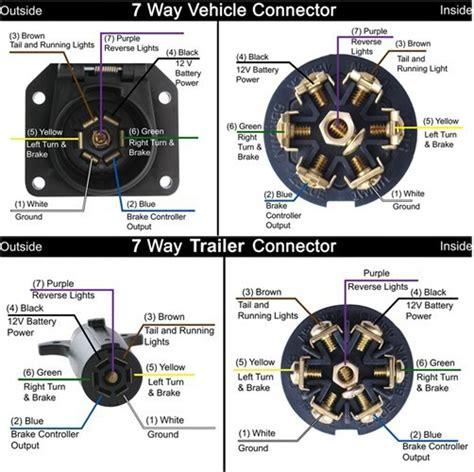 wiring diagram   pole rv trailer connectors