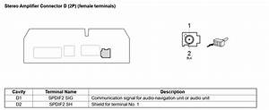 Complete Diagram And Model Speaker Of Premium Audio 2018