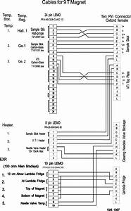 Civic Vti Wiring Diagram