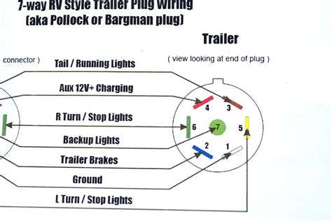 7 wire rv wiring diagram diy enthusiasts wiring